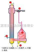 mvr高效节能蒸发器