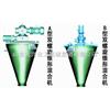 高效混合机-双螺旋锥形混合机