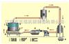BXFG系列(间歇式)闭路循环沸腾干燥机